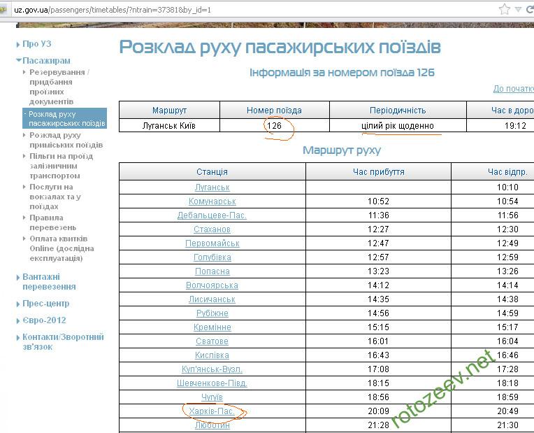 Маршрут следования 126 поезда Луганск-Киев