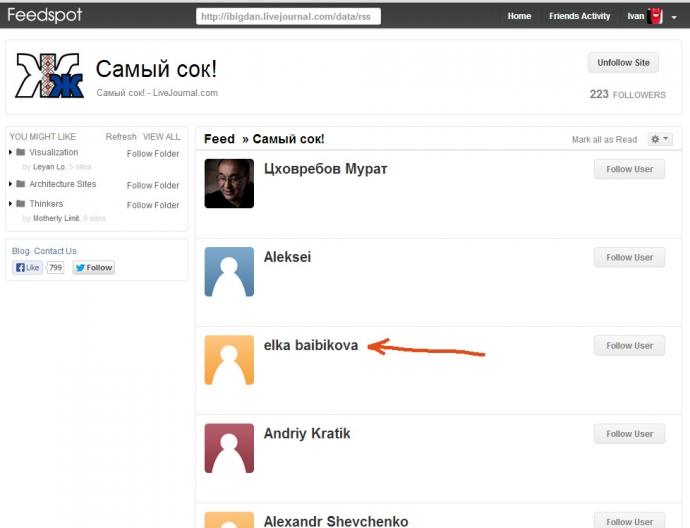 feedspot - просмотр списка подписчиков сайта ibigdan.livejournal.com
