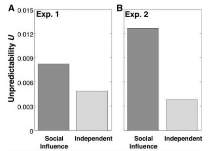 Социальное давление и выбор людей
