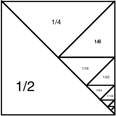 math_row_square_proof
